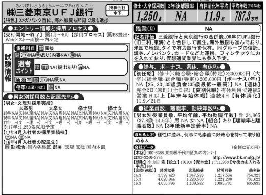 学歴フィルター 三菱東京UFJ銀行
