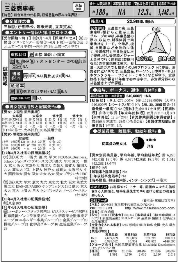三菱商事 学歴フィルター