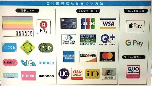 クレジットカード 国際ブランド