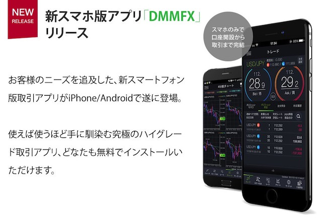 DMM FX アプリ