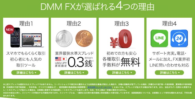 DMM FX 選ぶ理由