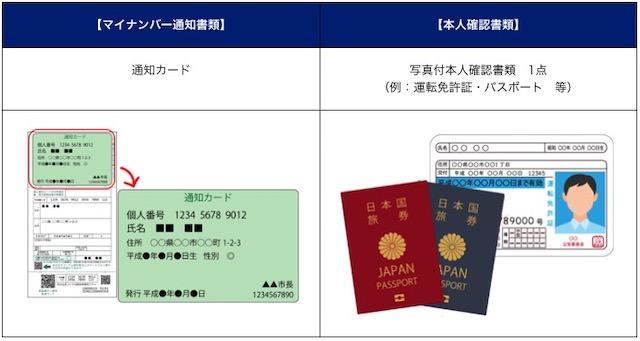 SBI FX 個人番号通知カード