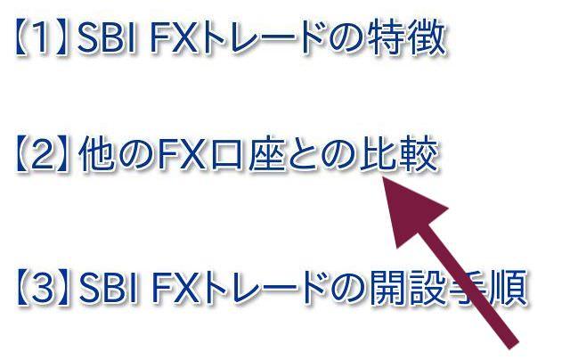 SBI FXトレード 比較