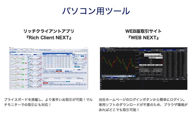 SBI FXのパソコンツール