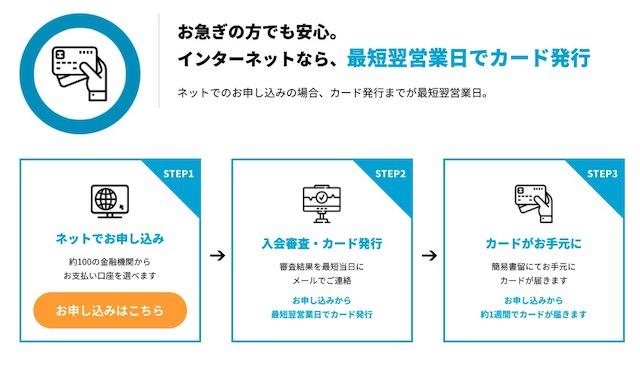 三井住友カードの審査